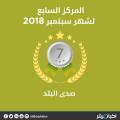 صدى البلد في المركز السابع عن شهر سبتمبر.. انخفاض 2% في مؤشري الاحترافية والبعد عن الانتهاكات