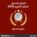 """انخفاض مؤشري """"تجنب الانتهاكات والتضليل"""" يهوي باليوم السابع للمركز السابع في أكتوبر"""